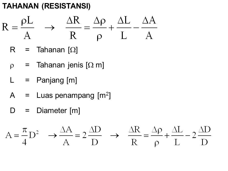 TAHANAN (RESISTANSI) R. = Tahanan []  Tahanan jenis [ m] L. Panjang [m] A. Luas penampang [m2]